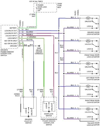 Isuzu  Car Manuals PDF & Fault Codes DTC