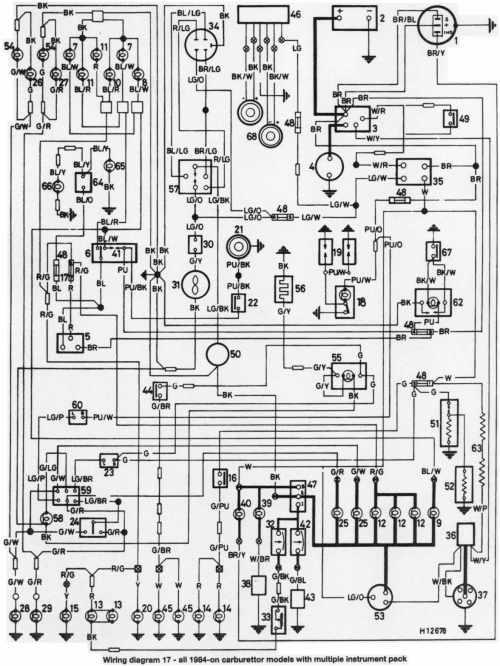 small resolution of austin healey sprite wiring diagram 35 wiring diagram images austin healey sprite body austin healey frogeye