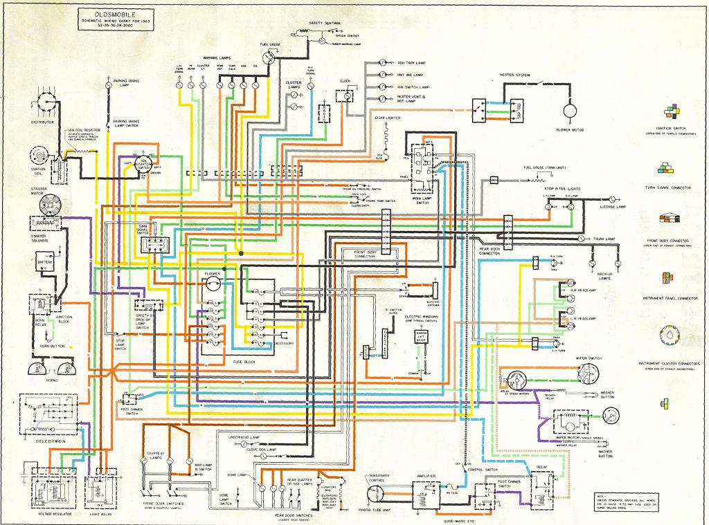 1963 impala tail light wiring diagram f2 molecular orbital 1969 olds 442 1995 grand am ~ odicis