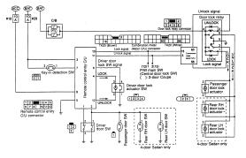 nissan gt r skyline r34 wiring diagram?resize\\\=278%2C179\\\&ssl\\\=1 2001 nissan sentra wiring harness on 2001 download wirning diagrams 350z engine wiring harness diagram at aneh.co