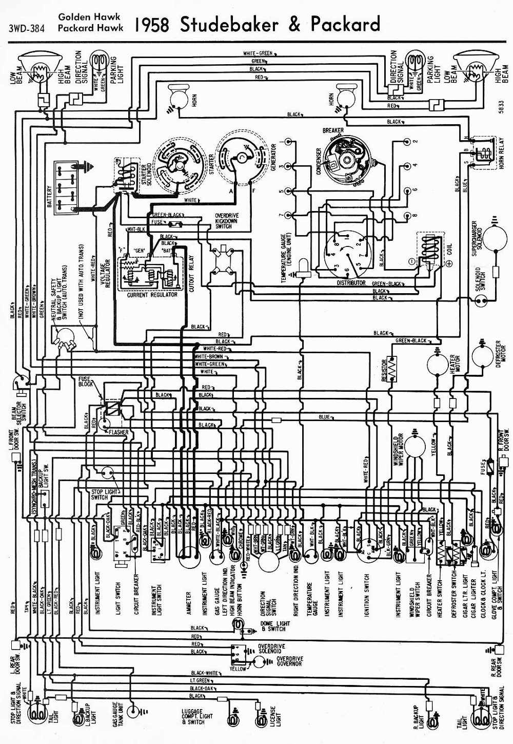 medium resolution of 1949 packard wiring diagram schematic diagrams 8730w hp laptop parts diagram wiring schematic for hp computers