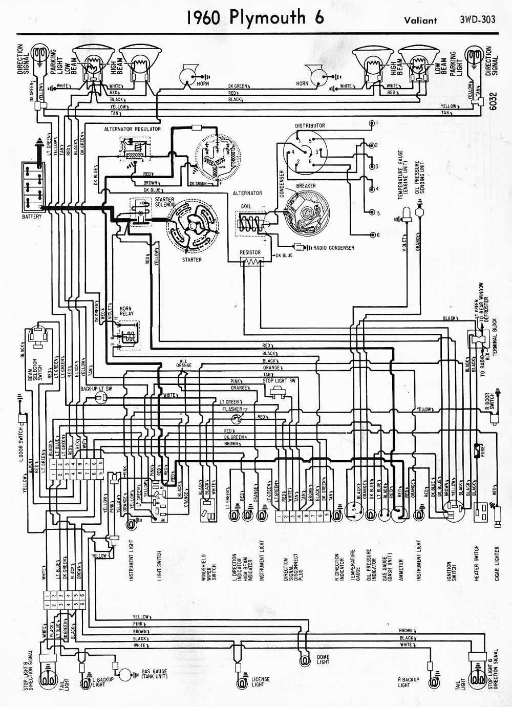 chrysler valiant wiring diagram simple wiring diagram dodge dakota wiring diagrams 1966 plymouth valiant wiring diagram [ 1000 x 1381 Pixel ]