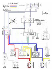 peugeot 106 wiring diagram shear moment cantilever beam - car manuals, diagrams pdf & fault codes