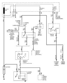 Subaru Wiring Diagrams