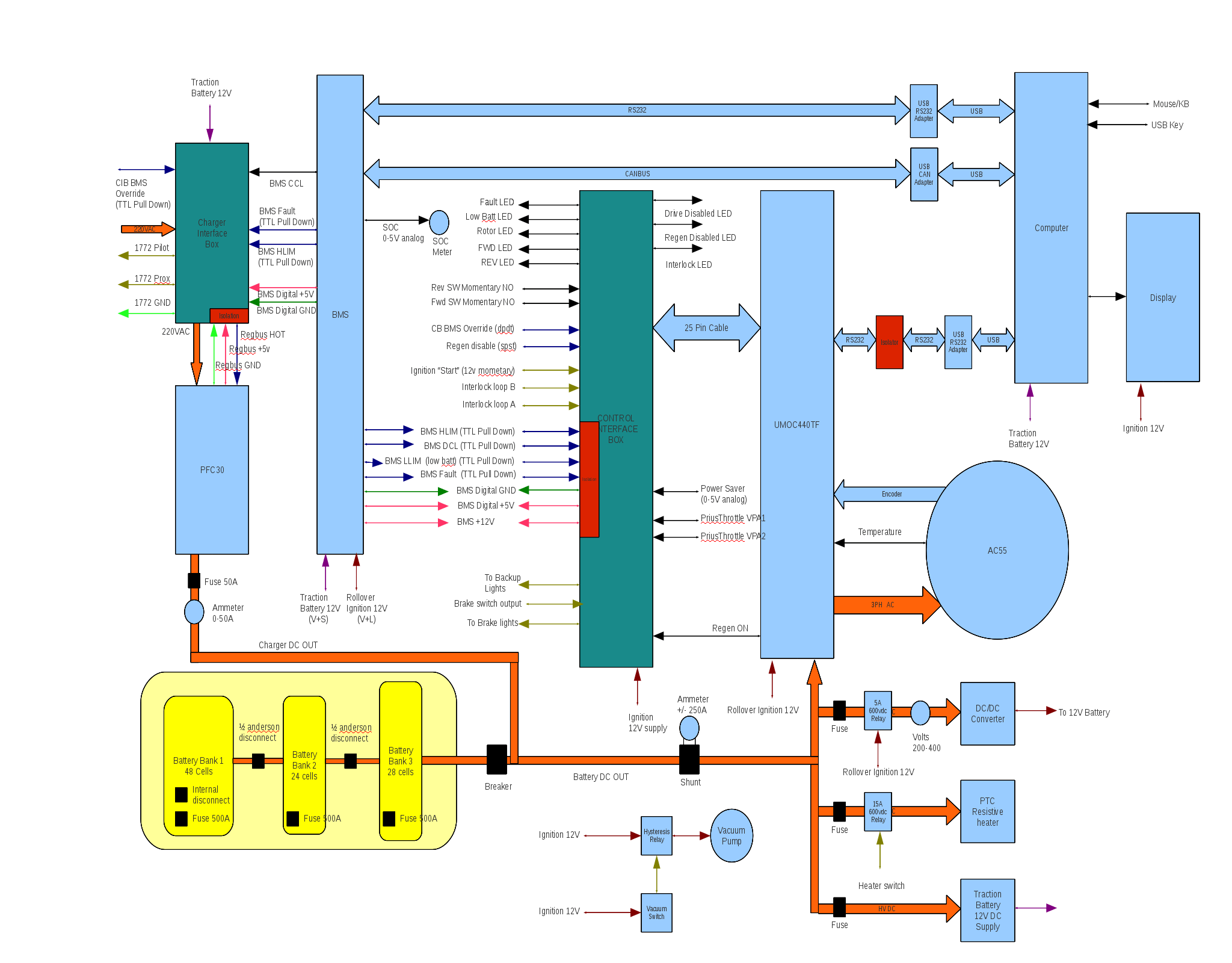 simple ev wiring schematics wiring diagram load simple ev wiring schematics [ 2048 x 1600 Pixel ]