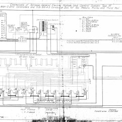 1995 Honda Civic Ac Wiring Diagram Generac Home Standby Generator 1992 Radio Imageresizertool Com