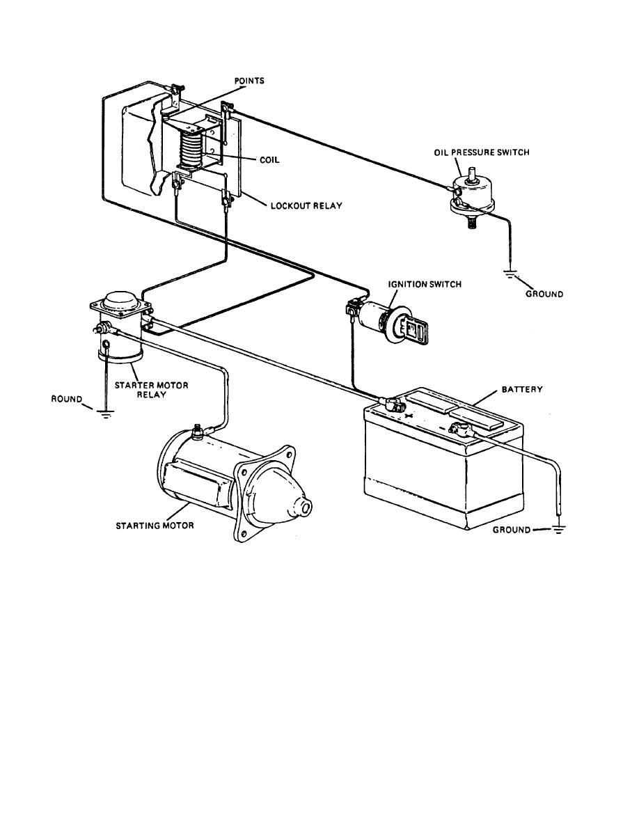 Figure 14-14. Oil Pressure Lockout Circuit