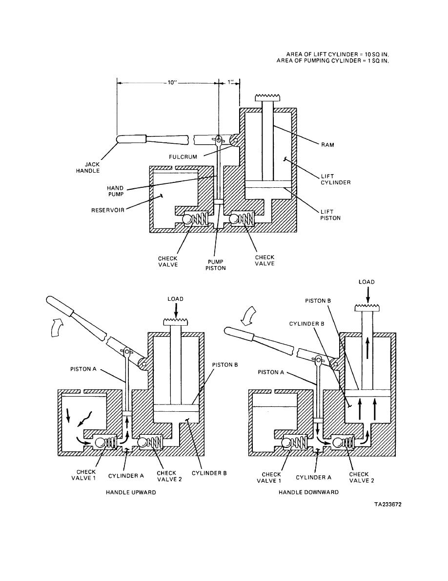 Dayton Pallet Jack Parts List Within Diagram Wiring And