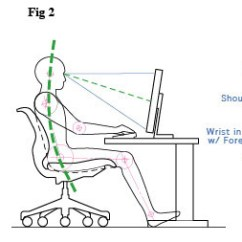 Ergonomic Chair Settings Leather Reclining Chairs Computer Artist Workstation Ergonomics Seating Posture