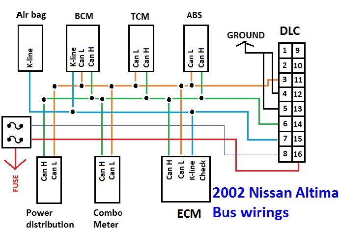 Free Troubleshooting Tip For 2002 Nissan Altima Mil Light Problem!
