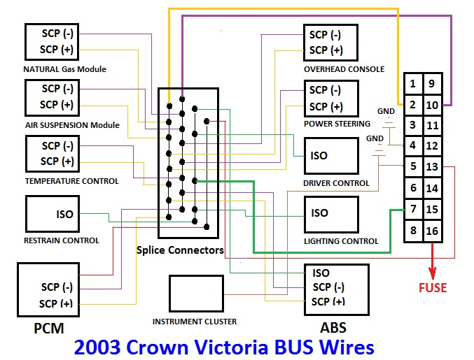 2003 Crown Victoria Bus Wires jaguar s type wiring diagram efcaviation com 2002 jaguar s type fuse box diagram at bayanpartner.co