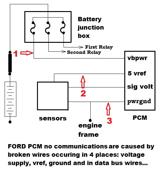 Pcm For Ford Truck Wiring Diagrams, Pcm, Get Free Image