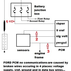 Electrical Wiring Diagram Ford F650 Redarc Bcdc1240 Communication Bus Great Installation Of 2003 F150 Data Network Protocol Is Ac For F750