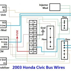 Tj Magna Radio Wiring Diagram Ezgo Gas Golf Cart 2002 Honda Civic Stereo Harness 38 Images 2003 Bus Wires Fixing This 2 0l No Start Immobilizer Is