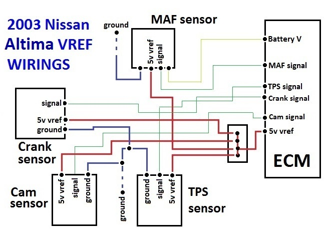 2003 nissan sentra wiring diagram bose home theater for altima data great installation of 2000