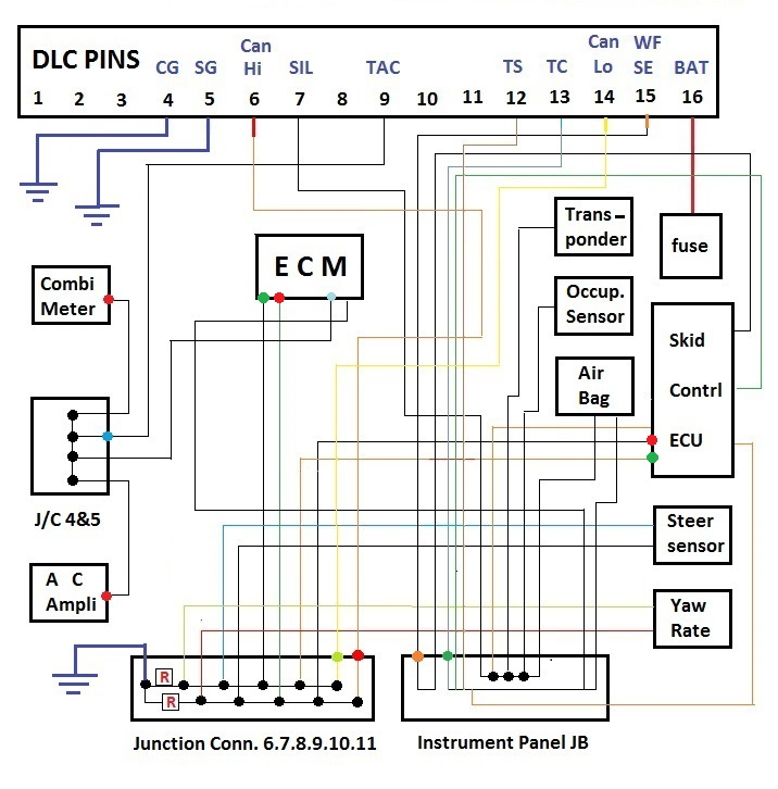 wiring diagram for automotive voltmeter ge washer using a can fix no communication bus problems 2005 toyota tacoma trucks!