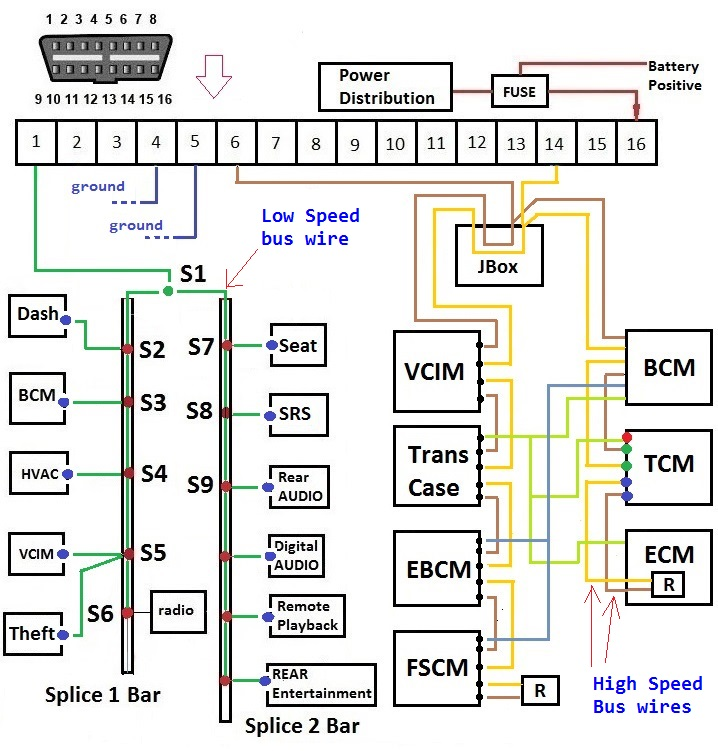 to coil wiring diagram 2003 impala electronic schematics collections