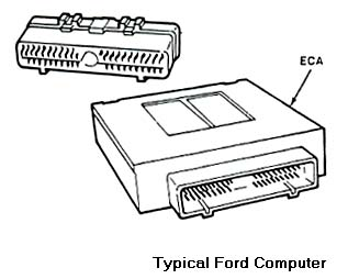 How to check Ford engine computer without your fault codes
