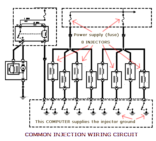 P0232 Fault Code Means The Fuel Pump Secondary Circuit Is Defective