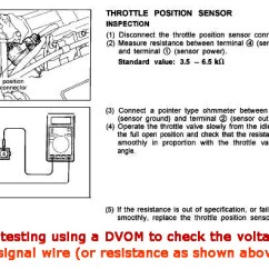 Nissan 3 Engine Diagram 12n 12s Wiring P1705 Code Is A Tps Sensor Fault Which Can Be Checked And Easily Fixed.