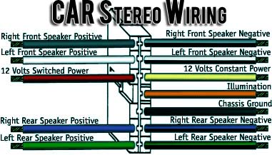 wiring diagram for a car stereo of the four quadrants speaker diagrams great installation basic todays rh 20 10 1813weddingbarn com amp clarion