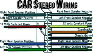 Hot car stereo wiring tips for great audio system!
