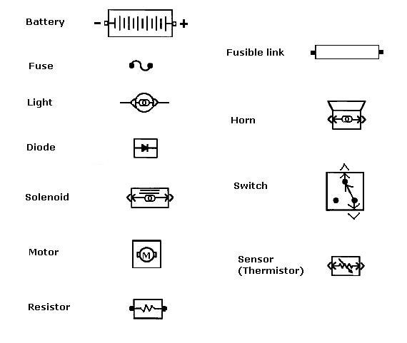 basic automobile wiring diagram honeywell thermostat rth2510 master car color symbols and fix your vehicle