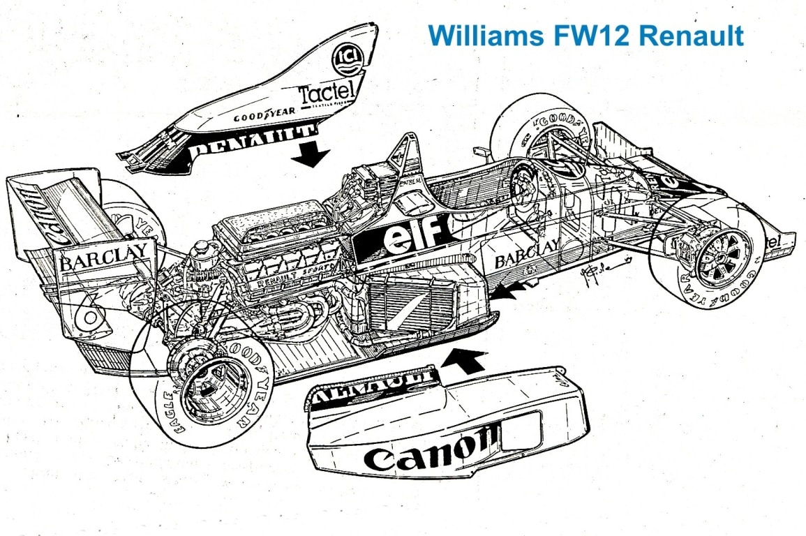 V6 Turbo Formula One Engine