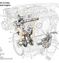 volvo 2 4 engine diagram wiring diagram yer volvo 2 4 engine diagram [ 1280 x 905 Pixel ]