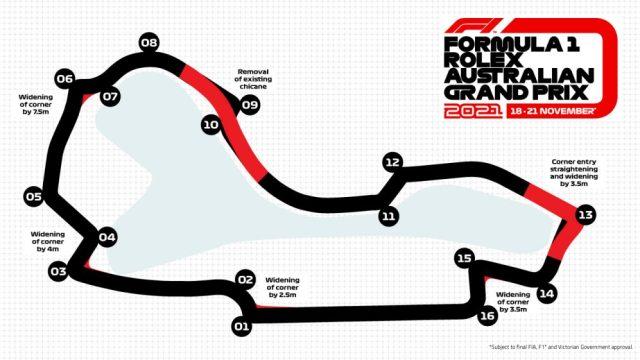 Circuito del Gp d'Australia.