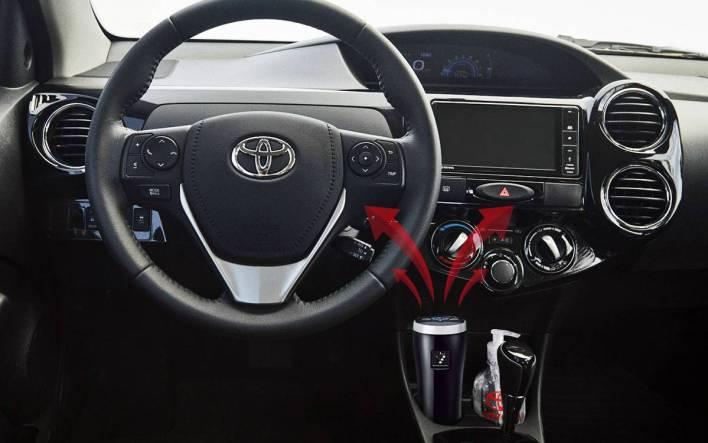 Kit Toyota sanitización