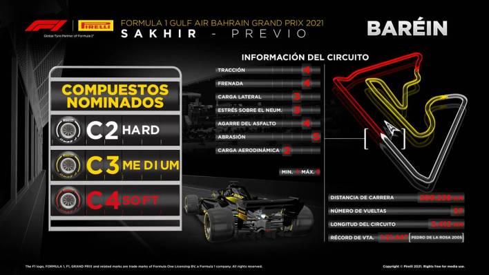 Pirelli Bahrain 2021