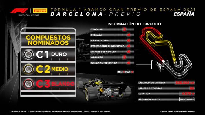 Fórmula 1 España 4