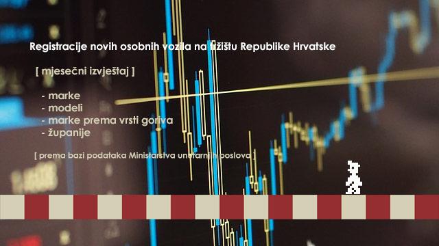 Hrvatsko tržište novih vozila – godišnji izvještaj