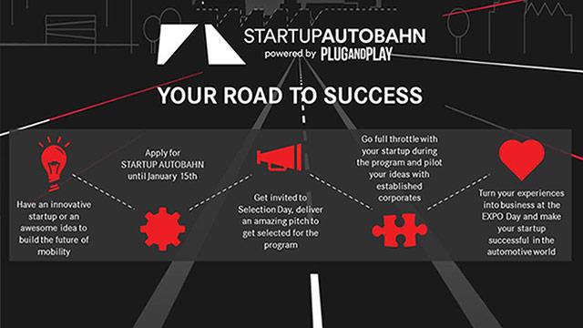 Porsche se pridružio inovacijskoj platformi Startup Autobahn