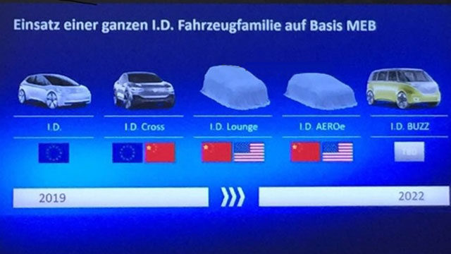 Volkswagen planira pet električnih noviteta, dva još nismo vidjeli