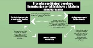 Kula Sport graf3