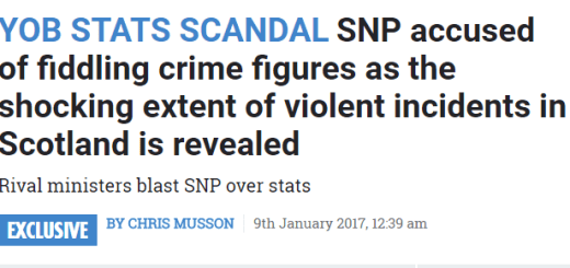 Scottish Government Crime