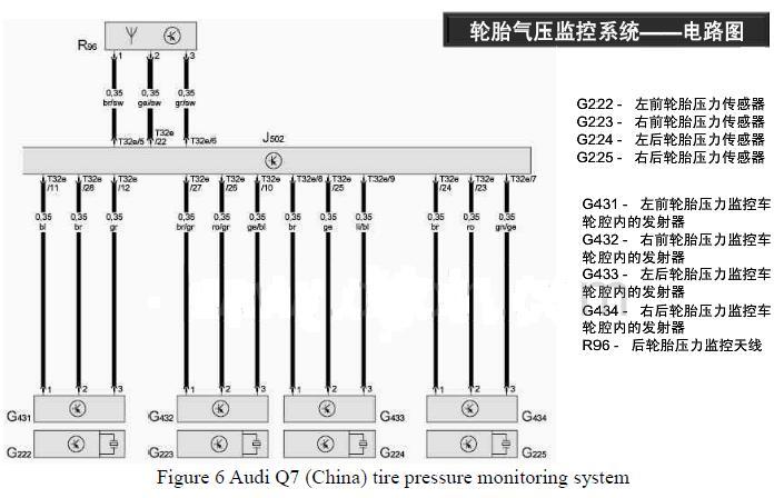 Audi Q7 Tire Pressure Sensor Fault 01521 Trouble Repair by