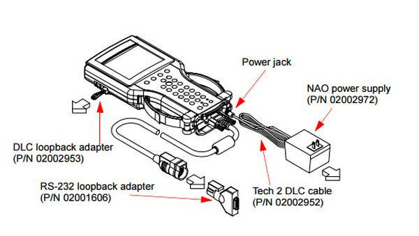 Instruction for GM Tech2 Hardware Installation_News