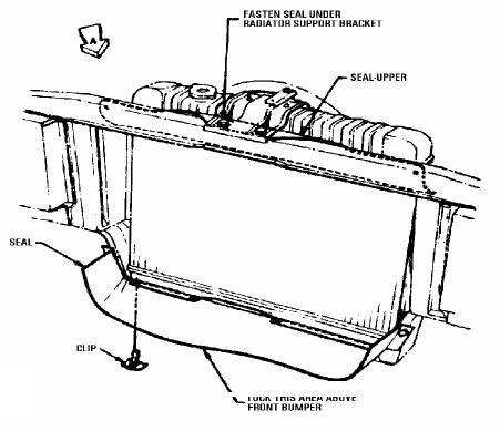 Radiator Seals w/ Clips, 1966-67 Oldsmobile Cutlass