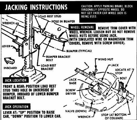 Jacking Instructions Decal, 1964-72 Chevrolet El Camino