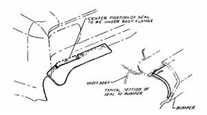 Rear Body To Bumper Seal, 1966-67 Chevrolet Chevelle