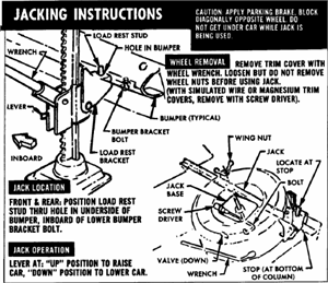 Jacking Instructions Decal, 1968 Oldsmobile Delta & 98