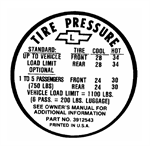 AutoObsession.com, Bonneville, Catalina, Full-size Pontiac