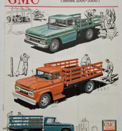 1964 gmc 5000 b5000 l5000 h5000 bh5000 lh5000 trucks and tractors sales brochure [ 788 x 1000 Pixel ]