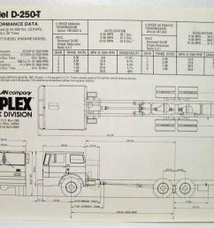 1980 duplex fire truck chassis model d 250 d 250 t sales spec sheets extras [ 1000 x 788 Pixel ]