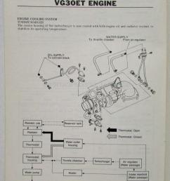 nissan 300zx engine diagram intake [ 791 x 1000 Pixel ]