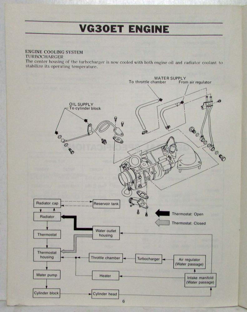 medium resolution of nissan 300zx engine diagram intake