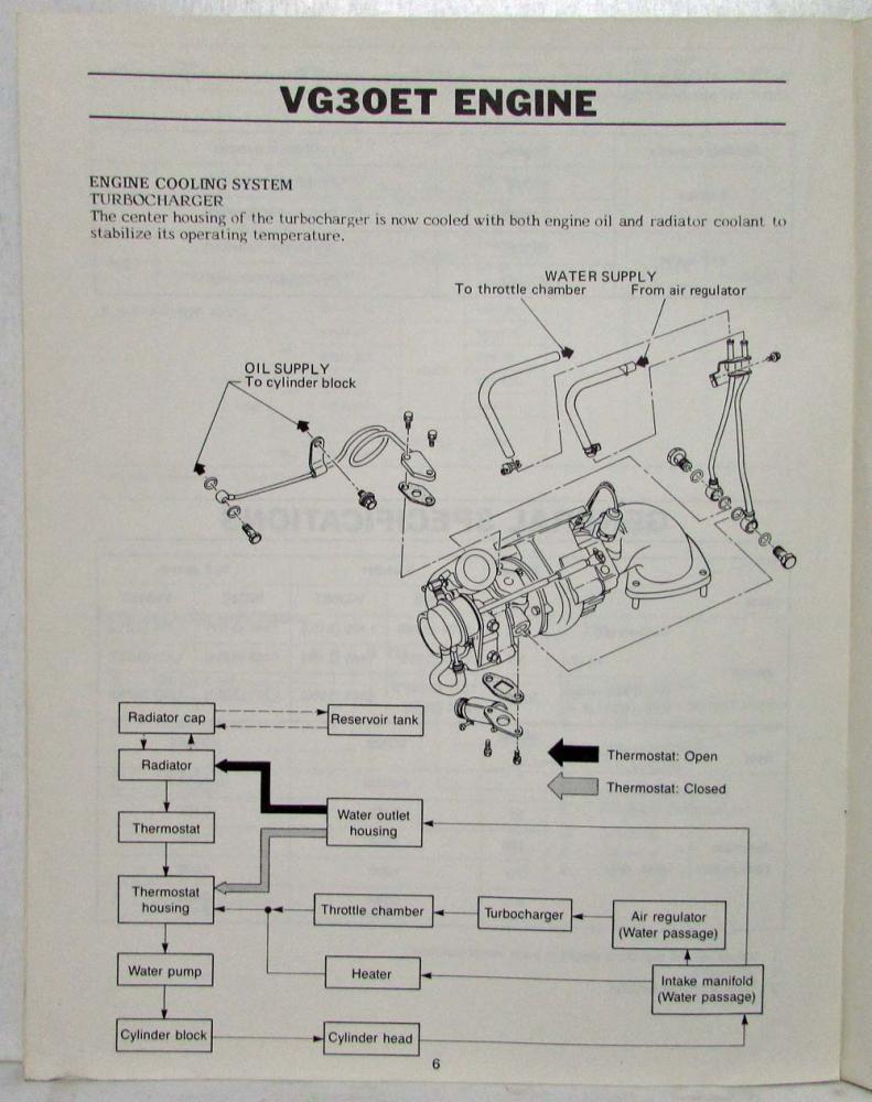 hight resolution of nissan 300zx engine diagram intake